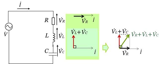 RLC直列回路における合成ベクトル図2