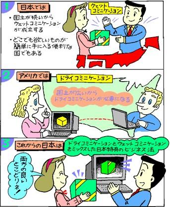 ウェットコミュニケーションとドライコミュニケーション