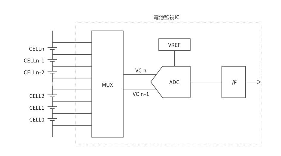 セル電圧の測定回路