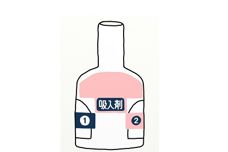 【医薬品製剤入門】吸入剤の基礎知識(吸入粉末剤/吸入液剤/吸入エアゾール剤)