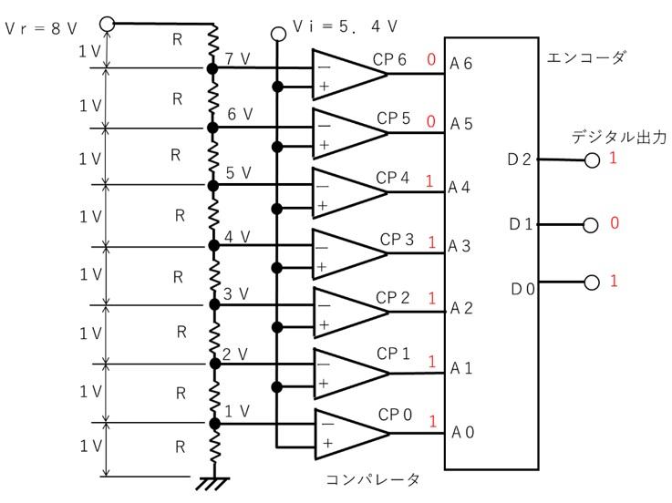 並列比較型A-D変換回路の回路と動作