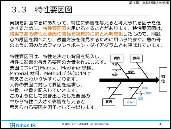 実験計画法の教材(特性要因図)
