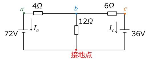 節点と電流の向き