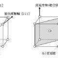 電磁鋼板の結晶方位と圧延面